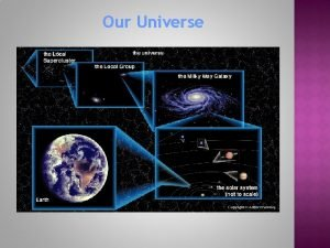 Our Universe What is Space Space is space