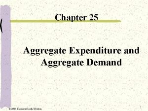 Chapter 25 Aggregate Expenditure and Aggregate Demand 2006