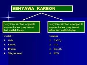 SENYAWA KARBON Senyawa karbon organik Senyawa karbon anorganik