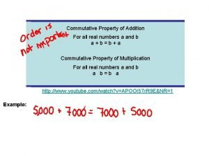 Commutative Property of Addition For all real numbers