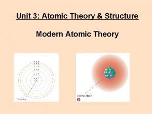 Unit 3 Atomic Theory Structure Modern Atomic Theory