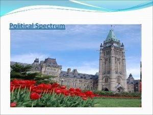 Political Spectrum The Political Spectrum pg 298 300
