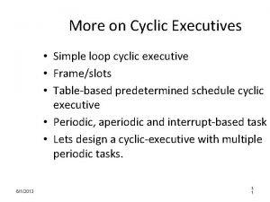 More on Cyclic Executives Simple loop cyclic executive