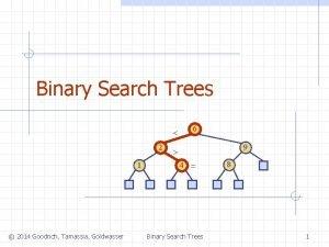 Binary Search Trees 2 1 2014 Goodrich Tamassia