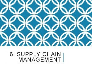 6 SUPPLY CHAIN MANAGEMENT SCM SOME DEFINITIONS Supply