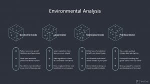Environmental Analysis Economic State Legal State Ecological State