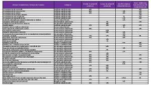 Servios Farmacuticos Servios da Farmcia Acompanhamento da Hipertenso