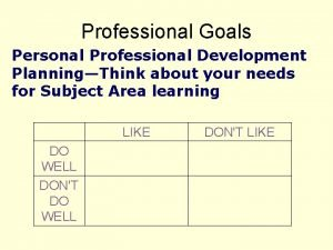 Professional Goals Personal Professional Development PlanningThink about your