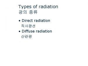 Types of radiation Direct radiation Diffuse radiation Diffuse