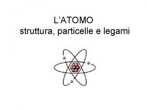 LATOMO struttura particelle e legami La struttura atomica