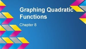 Graphing Quadratic Functions Chapter 8 Graphing fx ax