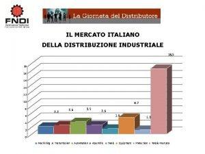 IL MERCATO ITALIANO DELLA DISTRIBUZIONE INDUSTRIALE 18 5