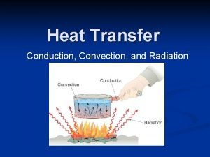 Heat Transfer Conduction Convection and Radiation Review Temperature
