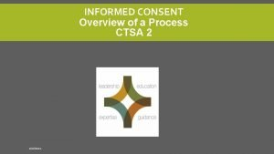 INFORMED CONSENT Overview of a Process CTSA 2