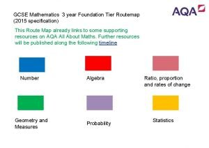GCSE Mathematics Linear Route Map Foundation Tier GCSE