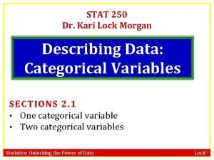 STAT 250 Dr Kari Lock Morgan Describing Data
