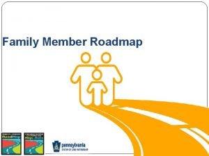 Family Member Roadmap Introducing Family Member Roadmap Model