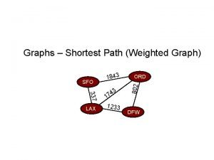 Graphs Shortest Path Weighted Graph 337 LAX 3