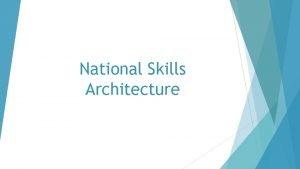National Skills Architecture National Skills Strategy 2025 National