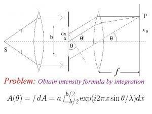 f Problem Obtain intensity formula by integration Intensity