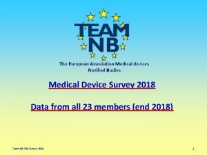 The European Association Medical devices Notified Bodies Medical