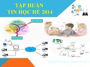 TP HUN TIN HC H 2014 Qung Yn