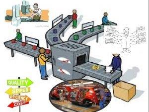 Production et concurrence imparfaite Production et concurrence imparfaite
