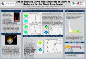 CHESS Rocking Curve Measurements of Diamond Radiators for