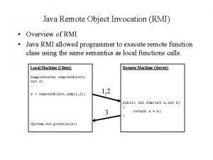 Java Remote Object Invocation RMI Overview of RMI