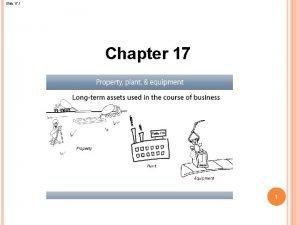 Slide 17 1 Chapter 17 1 Slide 17