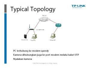 Typical Topology PC terhubung ke modem speedy Kamera
