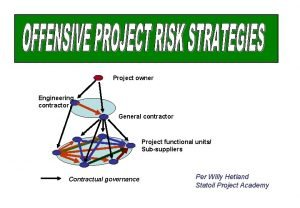 Project owner Engineering contractor General contractor Project functional