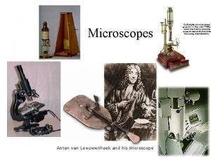 Microscopes Anton van Leeuwenhoek and his Microscope Parts