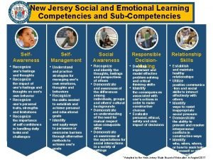 New Jersey Social and Emotional Learning Competencies and