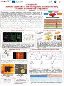 Sensor ART Bio MEMs Specifications and Development Biosensors