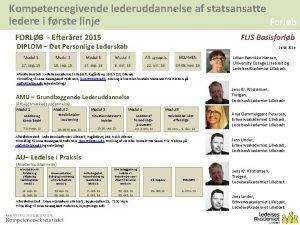 Kompetencegivende lederuddannelse af statsansatte ledere i frste linje