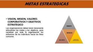 METAS ESTRATEGICAS VISION MISION VALORES CORPORATIVOS Y OBJETIVOS