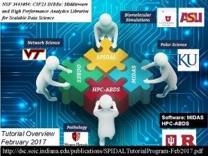 NSF 1443054 CIF 21 DIBBs Middleware and High