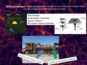 Relativit Gnrale le champ gravitationnel concide avec la