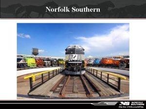 Norfolk Southern Norfolk Southern Time Line 1827 South