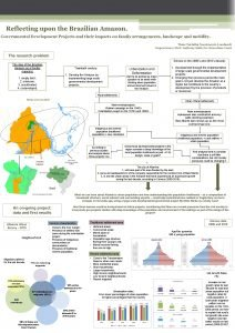 Reflecting upon the Brazilian Amazon Governmental Development Projects