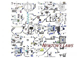 NEWTONS LAWS INERTIA Force push or a pull