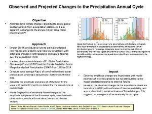 Observed and Projected Changes to the Precipitation Annual