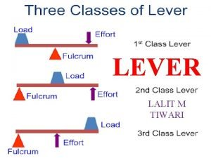 LEVER LALIT M TIWARI A lever is a