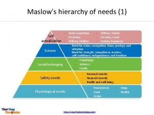 Maslows hierarchy of needs 1 Selfactualization Mate Acquisition