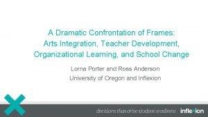 A Dramatic Confrontation of Frames Arts Integration Teacher