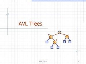 AVL Trees v 6 8 3 4 AVL