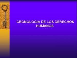 CRONOLOGIA DE LOS DERECHOS HUMANOS 2350 a C