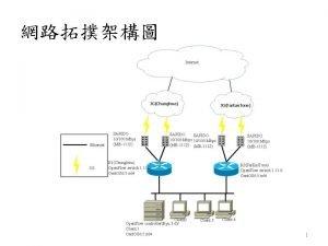 src IP address src MAC dst IP address
