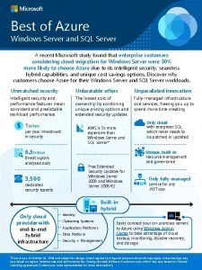 Best of Azure Windows Server and SQL Server